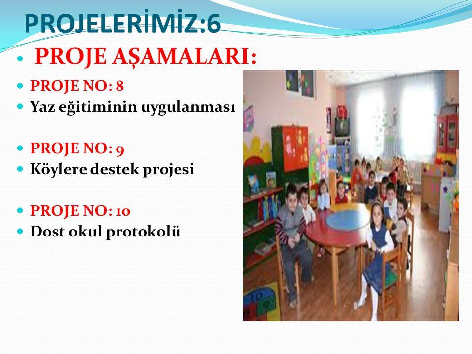 PROJELERİMİZ:6 PROJE AŞAMALARI: PROJE NO: 8 Yaz eğitiminin uygulanması PROJE NO: 9 Köylere destek projesi PROJE NO: 10 Dost okul protokolü