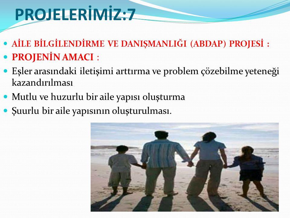 PROJELERİMİZ:7 AİLE BİLGİLENDİRME VE DANIŞMANLIĞI (ABDAP) PROJESİ : PROJENİN AMACI : Eşler arasındaki iletişimi arttırma ve problem çözebilme yeteneği kazandırılması Mutlu ve huzurlu bir aile yapısı oluşturma Şuurlu bir aile yapısının oluşturulması.