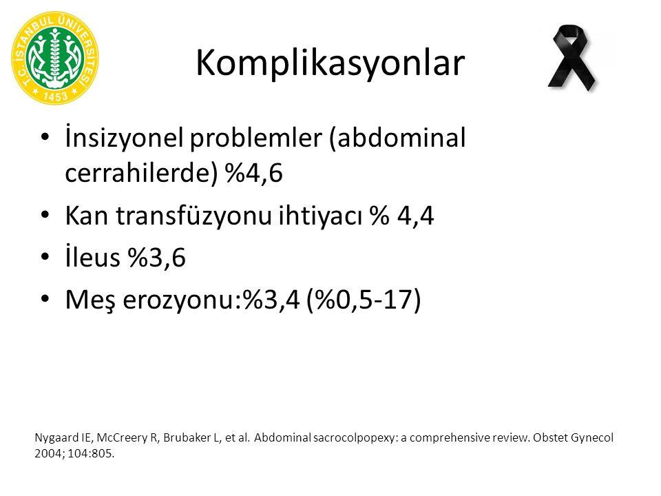 Komplikasyonlar İnsizyonel problemler (abdominal cerrahilerde) %4,6 Kan transfüzyonu ihtiyacı % 4,4 İleus %3,6 Meş erozyonu:%3,4 (%0,5-17) Nygaard IE,