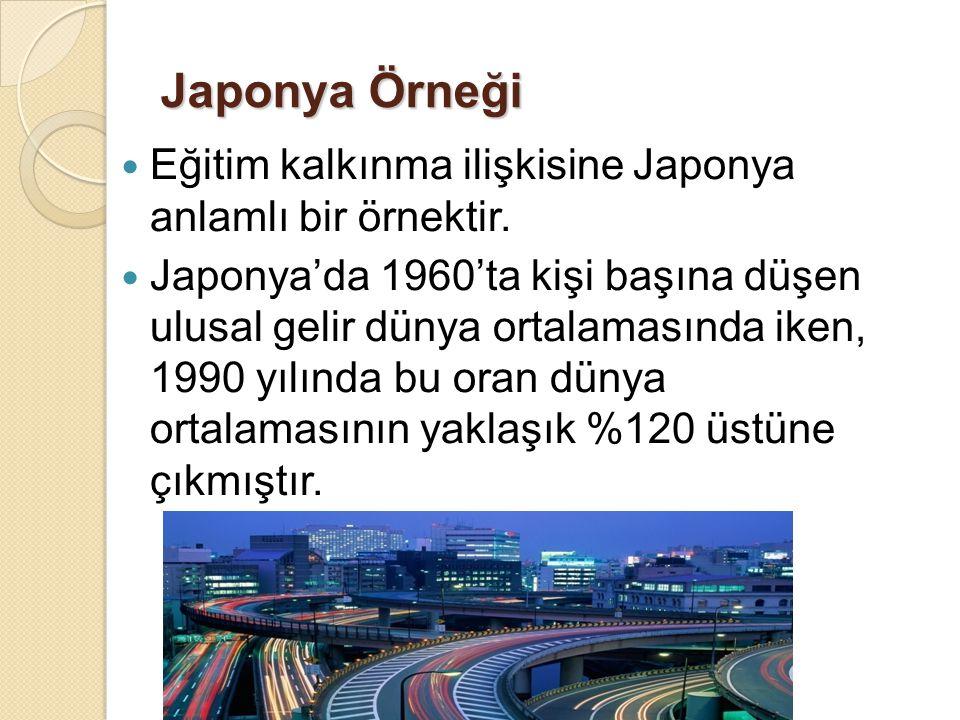 Japonya Örneği Eğitim kalkınma ilişkisine Japonya anlamlı bir örnektir. Japonya'da 1960'ta kişi başına düşen ulusal gelir dünya ortalamasında iken, 19