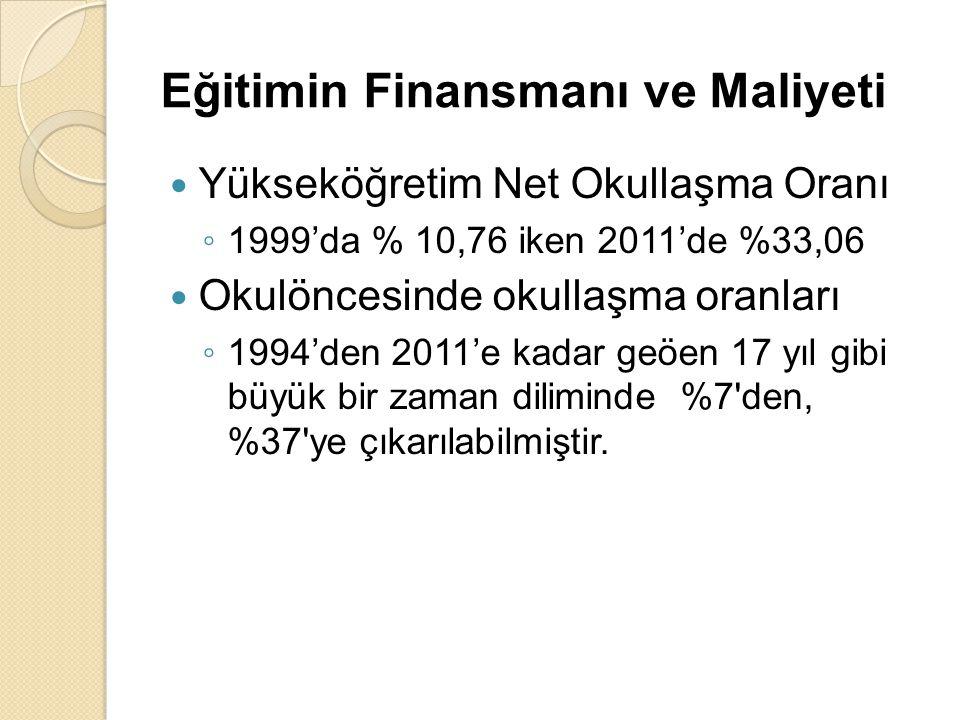 Eğitimin Finansmanı ve Maliyeti Yükseköğretim Net Okullaşma Oranı ◦ 1999'da % 10,76 iken 2011'de %33,06 Okulöncesinde okullaşma oranları ◦ 1994'den 20