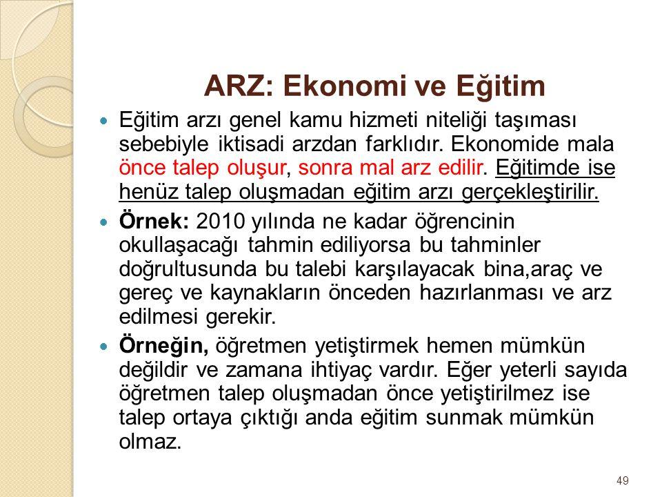49 ARZ: Ekonomi ve Eğitim Eğitim arzı genel kamu hizmeti niteliği taşıması sebebiyle iktisadi arzdan farklıdır. Ekonomide mala önce talep oluşur, sonr