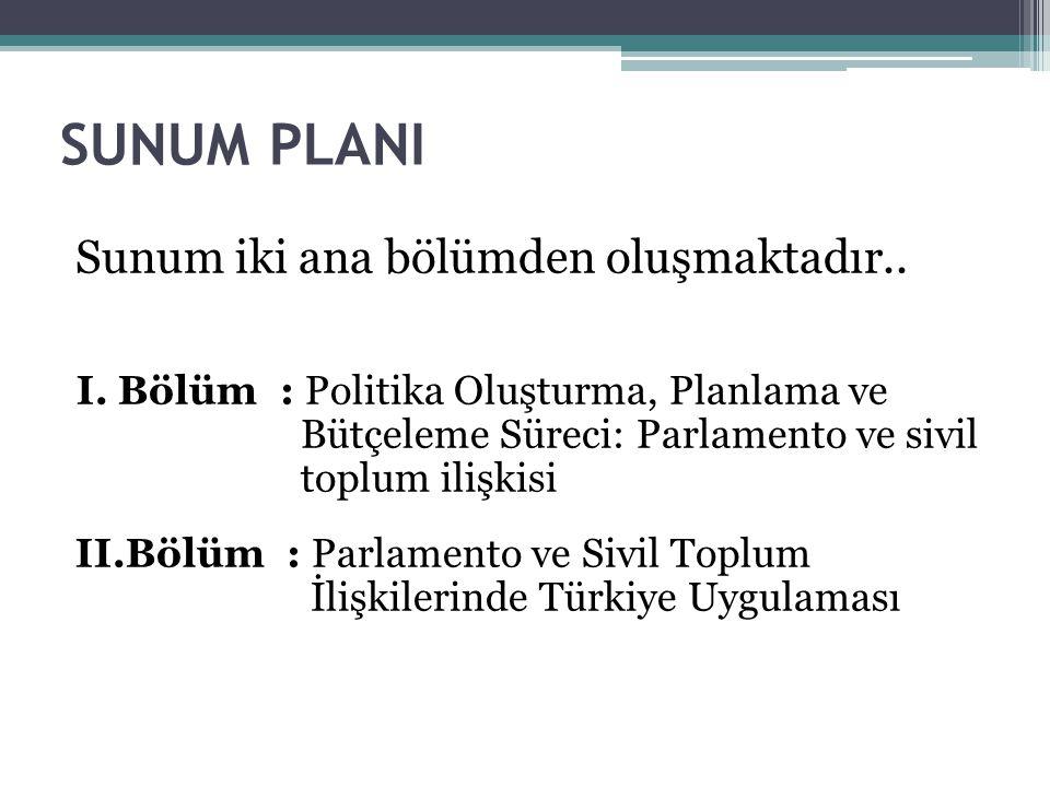 SUNUM PLANI Sunum iki ana bölümden oluşmaktadır.. I. Bölüm : Politika Oluşturma, Planlama ve Bütçeleme Süreci: Parlamento ve sivil toplum ilişkisi II.
