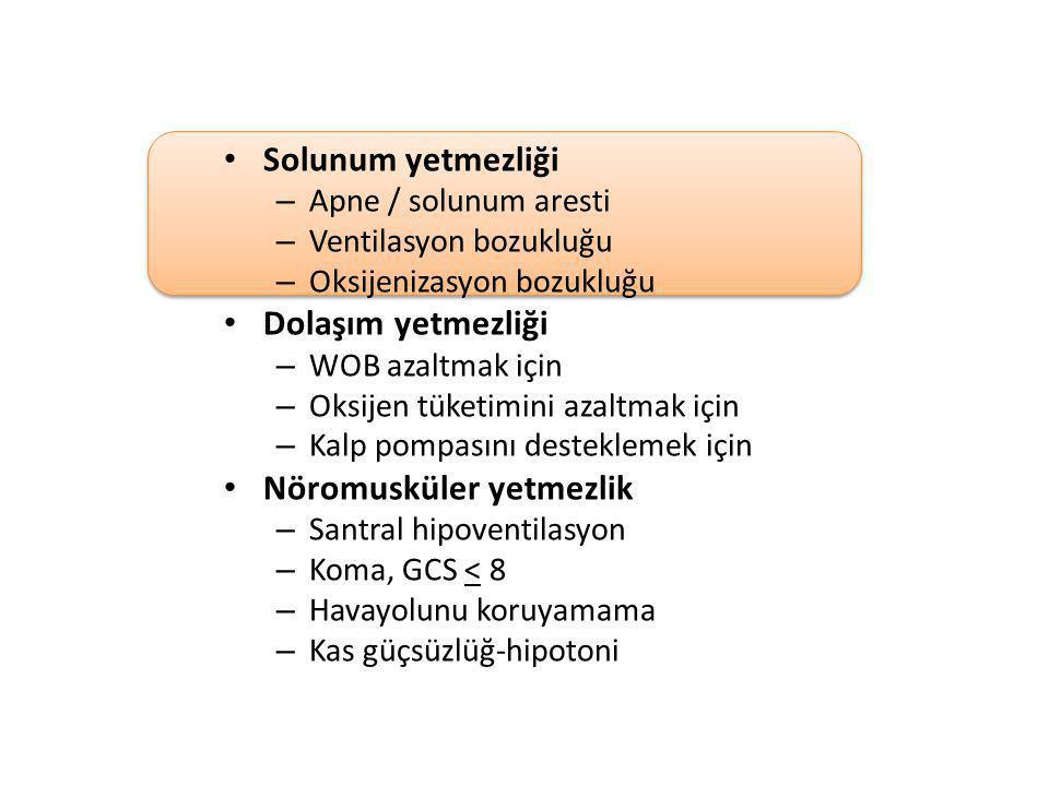 Solunum yetmezliği – Apne / solunum aresti – Ventilasyon bozukluğu – Oksijenizasyon bozukluğu Dolaşım yetmezliği – WOB azaltmak için – Oksijen tüketim