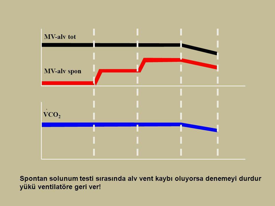 VCO 2. MV-alv spon MV-alv tot Spontan solunum testi sırasında alv vent kaybı oluyorsa denemeyi durdur yükü ventilatöre geri ver!