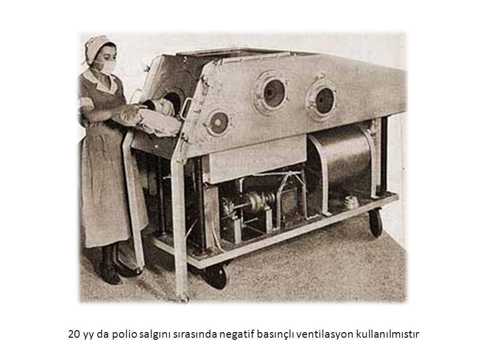 20 yy da polio salgını sırasında negatif basınçlı ventilasyon kullanılmıstır