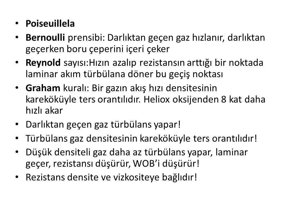 Poiseuillela Bernoulli prensibi: Darlıktan geçen gaz hızlanır, darlıktan geçerken boru çeperini içeri çeker Reynold sayısı:Hızın azalıp rezistansın ar