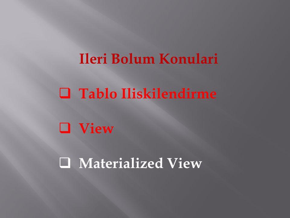 Materialized View Nedir.Materialized View'lar tipki View gibi olusturulmaktadir.