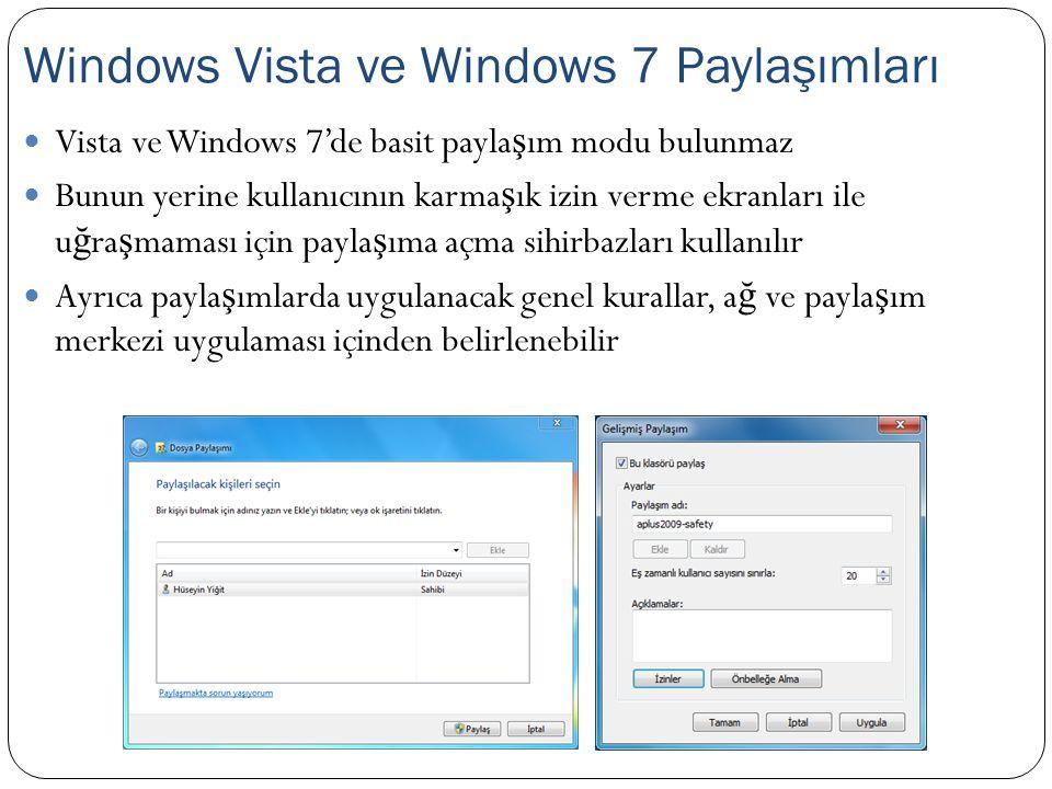Vista ve Windows 7'de basit payla ş ım modu bulunmaz Bunun yerine kullanıcının karma ş ık izin verme ekranları ile u ğ ra ş maması için payla ş ıma aç