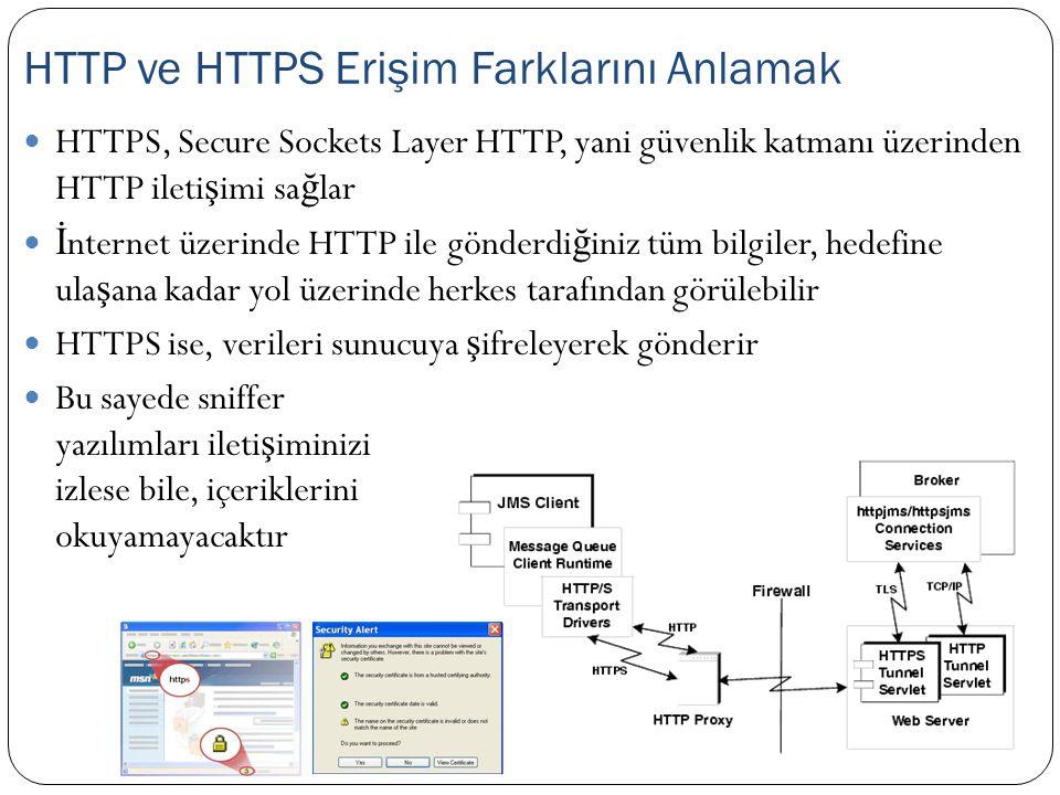 HTTPS, Secure Sockets Layer HTTP, yani güvenlik katmanı üzerinden HTTP ileti ş imi sa ğ lar İ nternet üzerinde HTTP ile gönderdi ğ iniz tüm bilgiler,