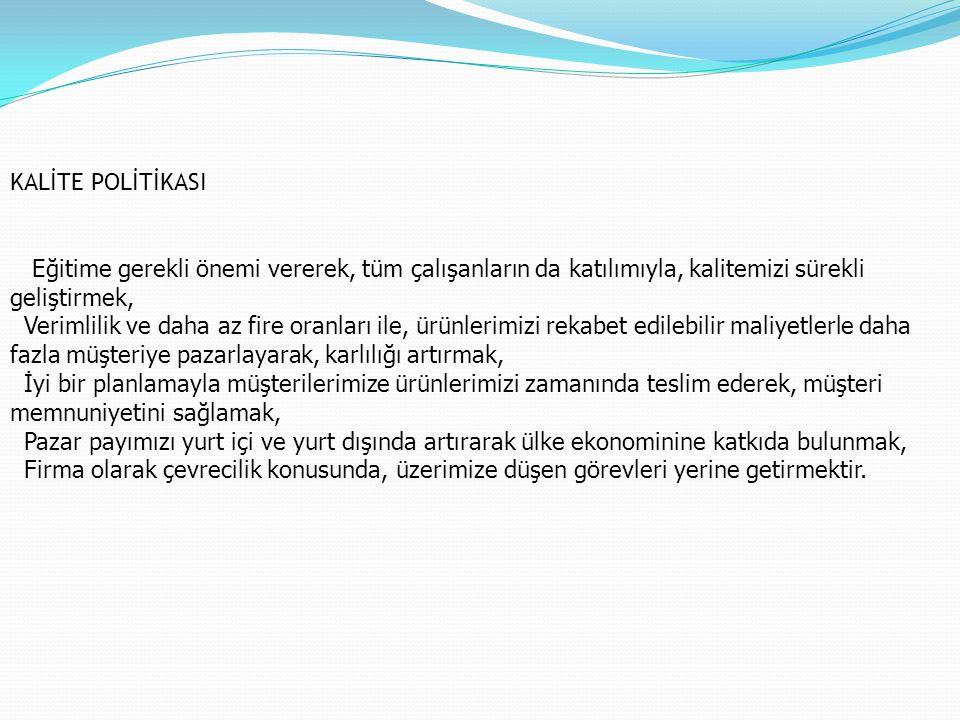 2004 yılında Tire Organize Sanayi Bölgesi'nde 5.000 m 'lik alanda kurulan yeni fabrika ile ambalaj sektörüne de yönelen firma, plastik kasa imalatında da adını duyurmuş, Türkiye'nin önde gelen ambalaj sanayicilerinden olmayı başarmıştır.