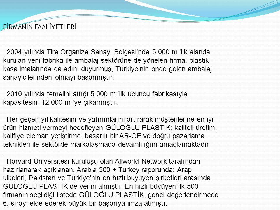 2004 yılında Tire Organize Sanayi Bölgesi'nde 5.000 m 'lik alanda kurulan yeni fabrika ile ambalaj sektörüne de yönelen firma, plastik kasa imalatında