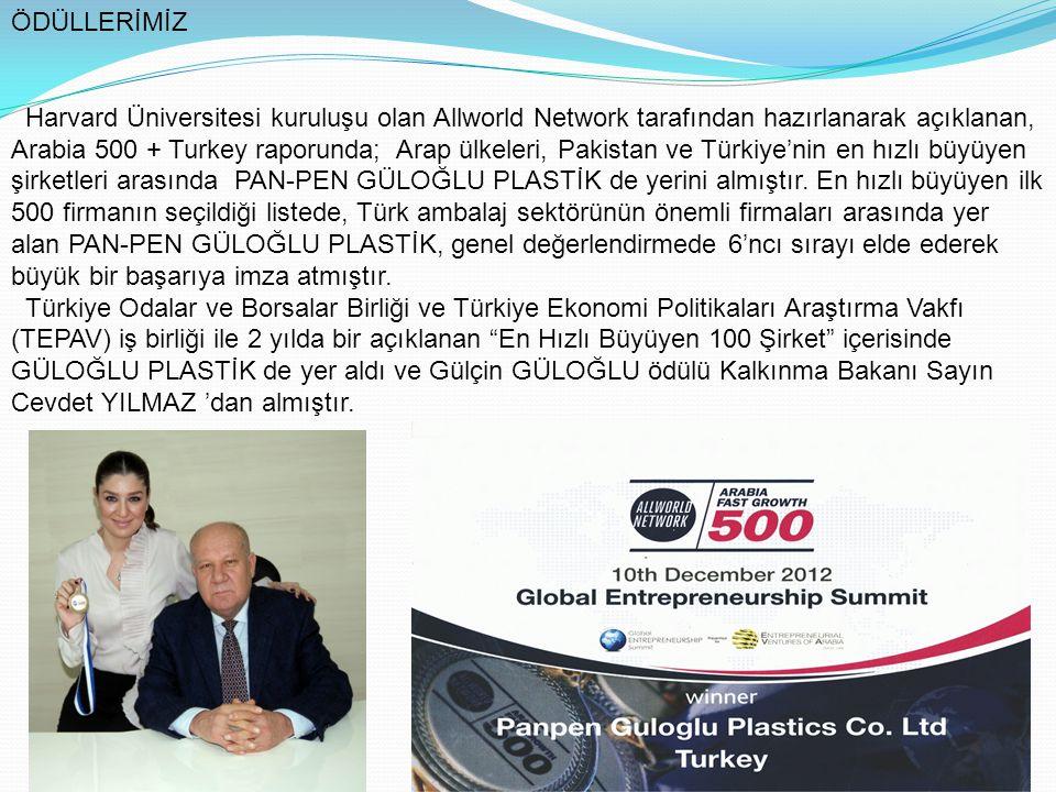 ÖDÜLLERİMİZ Harvard Üniversitesi kuruluşu olan Allworld Network tarafından hazırlanarak açıklanan, Arabia 500 + Turkey raporunda; Arap ülkeleri, Pakis