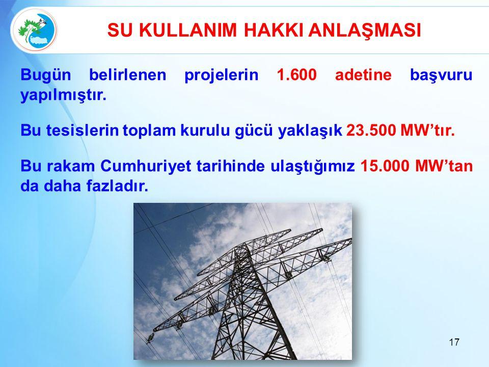 17 Bugün belirlenen projelerin 1.600 adetine başvuru yapılmıştır. Bu tesislerin toplam kurulu gücü yaklaşık 23.500 MW'tır. Bu rakam Cumhuriyet tarihin