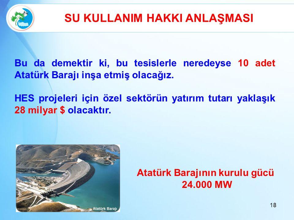 18 Bu da demektir ki, bu tesislerle neredeyse 10 adet Atatürk Barajı inşa etmiş olacağız. HES projeleri için özel sektörün yatırım tutarı yaklaşık 28