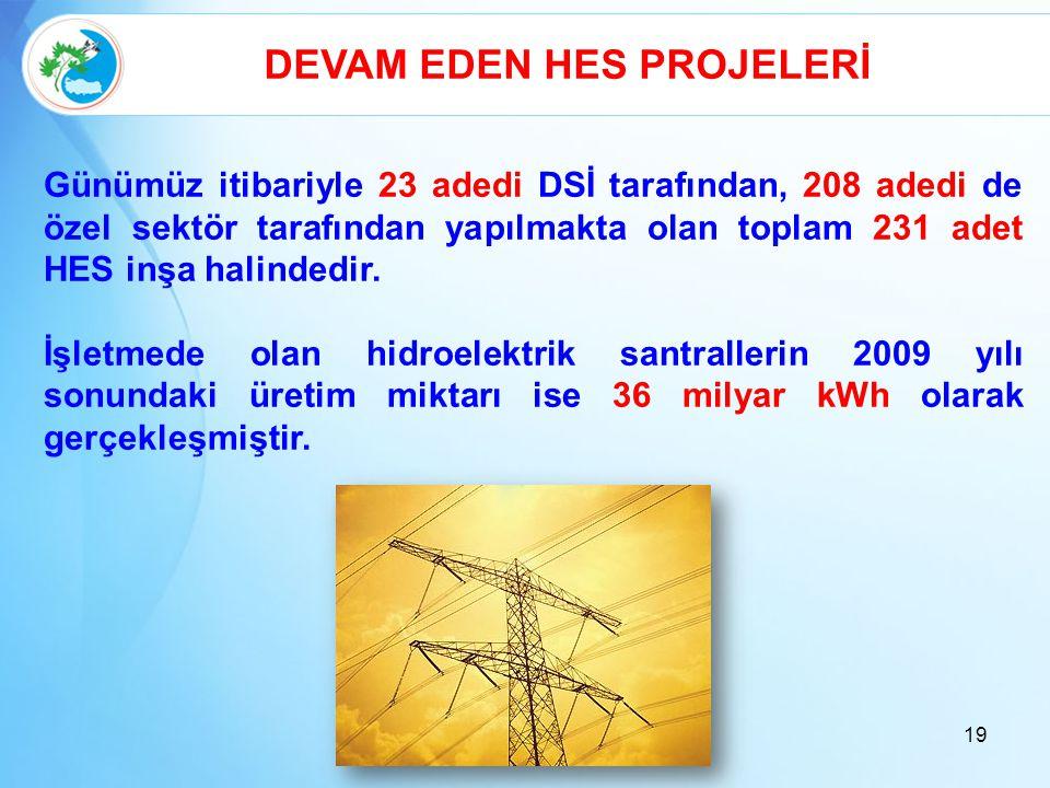 19 Günümüz itibariyle 23 adedi DSİ tarafından, 208 adedi de özel sektör tarafından yapılmakta olan toplam 231 adet HES inşa halindedir. İşletmede olan