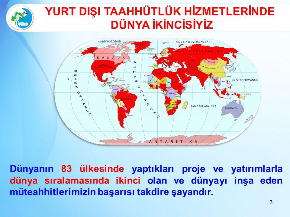 34 CANCUN İKLİM ZİRVESİ Ülkemizin özel şartları kabul edilmiştir.