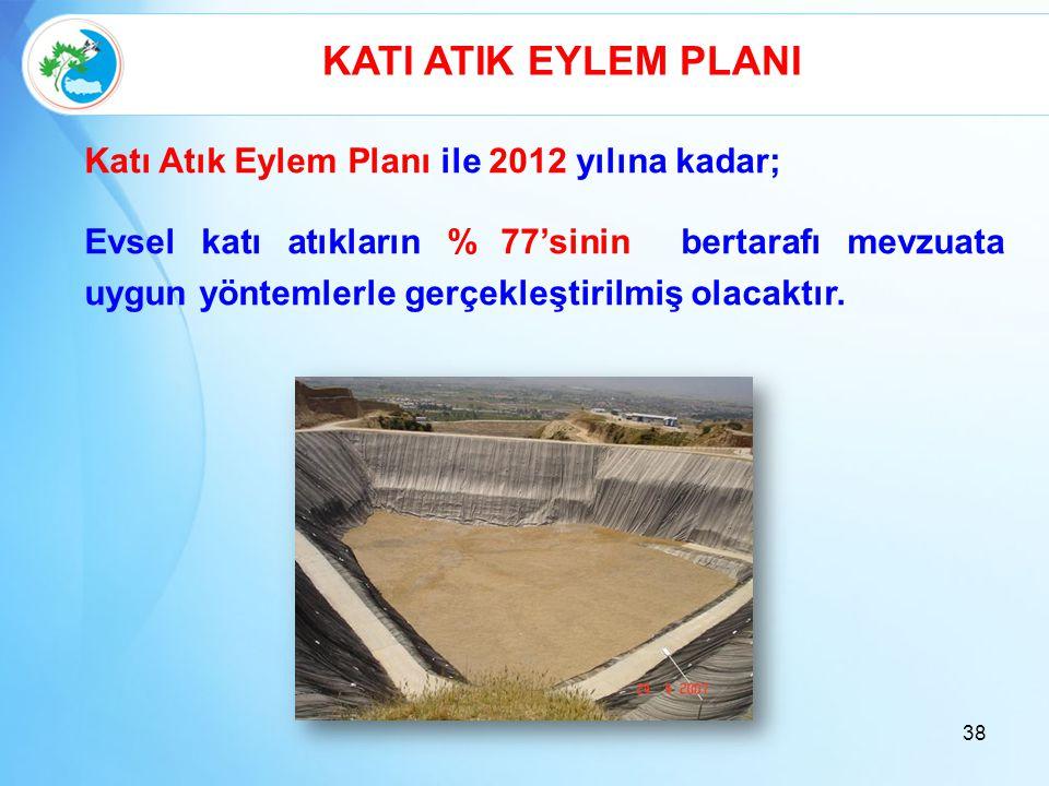 38 Katı Atık Eylem Planı ile 2012 yılına kadar; Evsel katı atıkların % 77'sinin bertarafı mevzuata uygun yöntemlerle gerçekleştirilmiş olacaktır. KATI