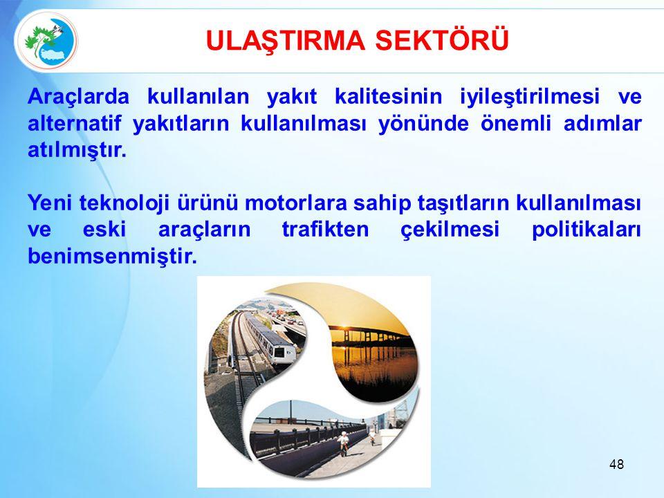 48 ULAŞTIRMA SEKTÖRÜ Araçlarda kullanılan yakıt kalitesinin iyileştirilmesi ve alternatif yakıtların kullanılması yönünde önemli adımlar atılmıştır. Y
