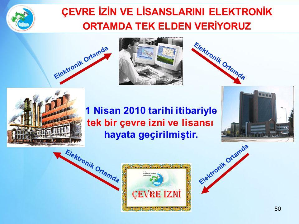 50 Elektronik Ortamda ÇEVRE İZİN VE LİSANSLARINI ELEKTRONİK ORTAMDA TEK ELDEN VERİYORUZ 1 Nisan 2010 tarihi itibariyle tek bir çevre izni ve lisansı h