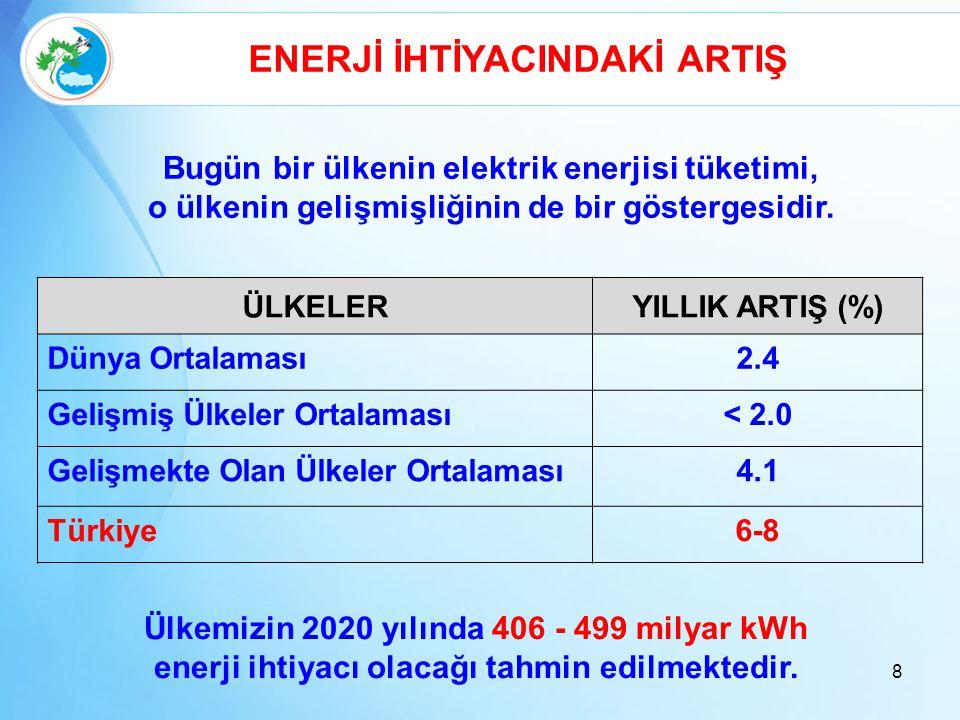 39 15 59 KATI ATIK BERTARAF TESİS SAYISI 130 (Adet)