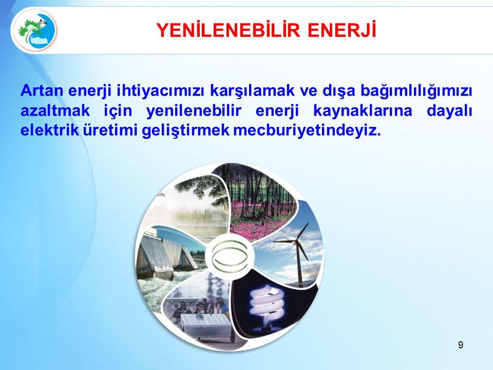 9 Artan enerji ihtiyacımızı karşılamak ve dışa bağımlılığımızı azaltmak için yenilenebilir enerji kaynaklarına dayalı elektrik üretimi geliştirmek mec