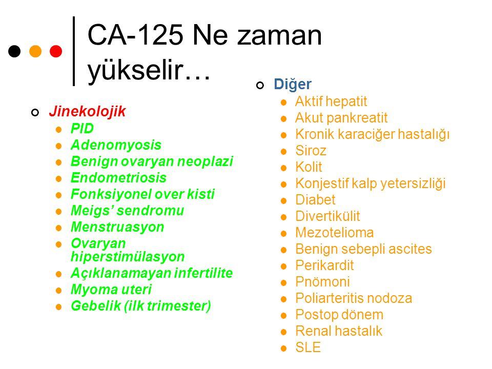 CA-125 Ne zaman yükselir… Jinekolojik PID Adenomyosis Benign ovaryan neoplazi Endometriosis Fonksiyonel over kisti Meigs' sendromu Menstruasyon Ovarya