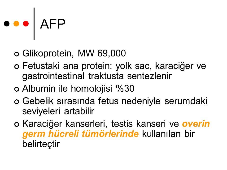 AFP Glikoprotein, MW 69,000 Fetustaki ana protein; yolk sac, karaciğer ve gastrointestinal traktusta sentezlenir Albumin ile homolojisi %30 Gebelik sı
