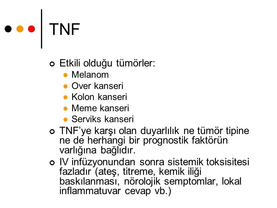 TNF Etkili olduğu tümörler: Melanom Over kanseri Kolon kanseri Meme kanseri Serviks kanseri TNF'ye karşı olan duyarlılık ne tümör tipine ne de herhang