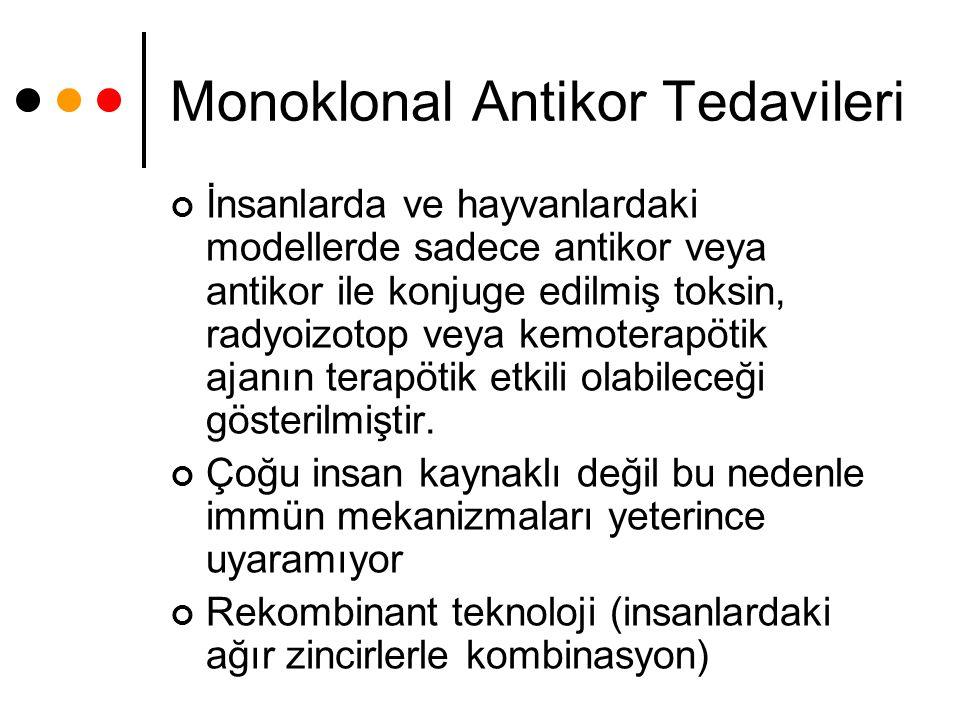 Monoklonal Antikor Tedavileri İnsanlarda ve hayvanlardaki modellerde sadece antikor veya antikor ile konjuge edilmiş toksin, radyoizotop veya kemotera