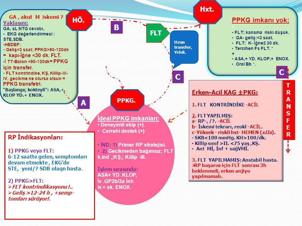 PPKG imkanı yok: FLT: kanama riski düşük.GA- geliş:<3 saat.
