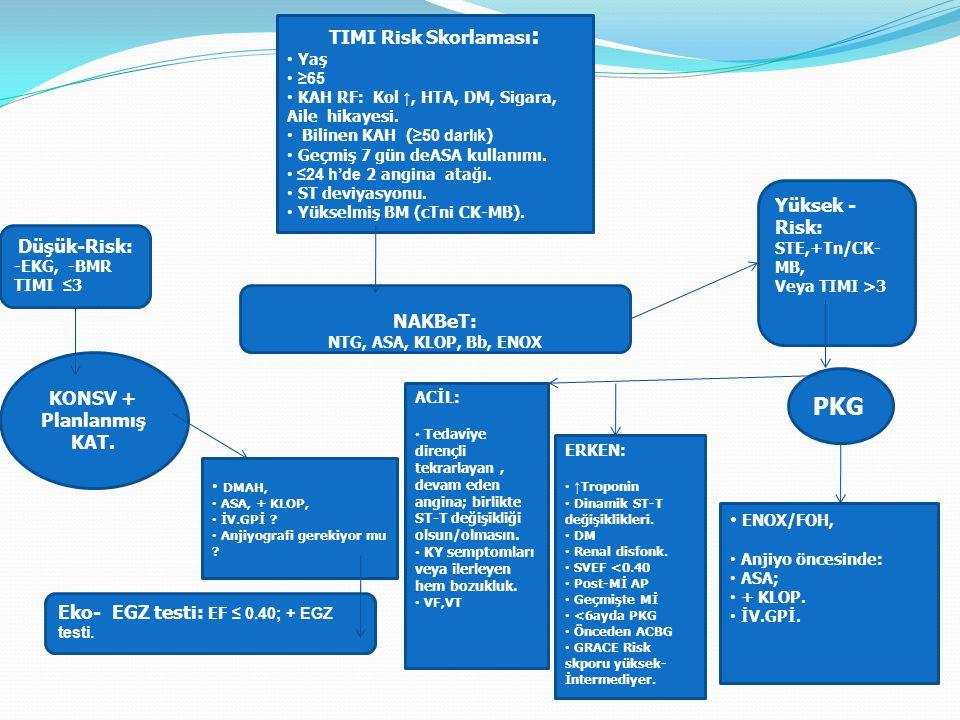 TIMI Risk Skorlaması : Yaş ≥65 KAH RF: Kol ↑, HTA, DM, Sigara, Aile hikayesi.