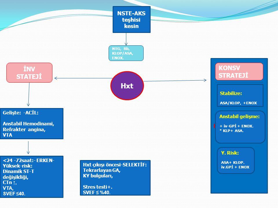 NSTE-AKS teşhisi kesin Hxt KONS Stabilize: ASA/KLOP, +ENOX Anstabil gelişme: + iv-GPİ + ENOX.