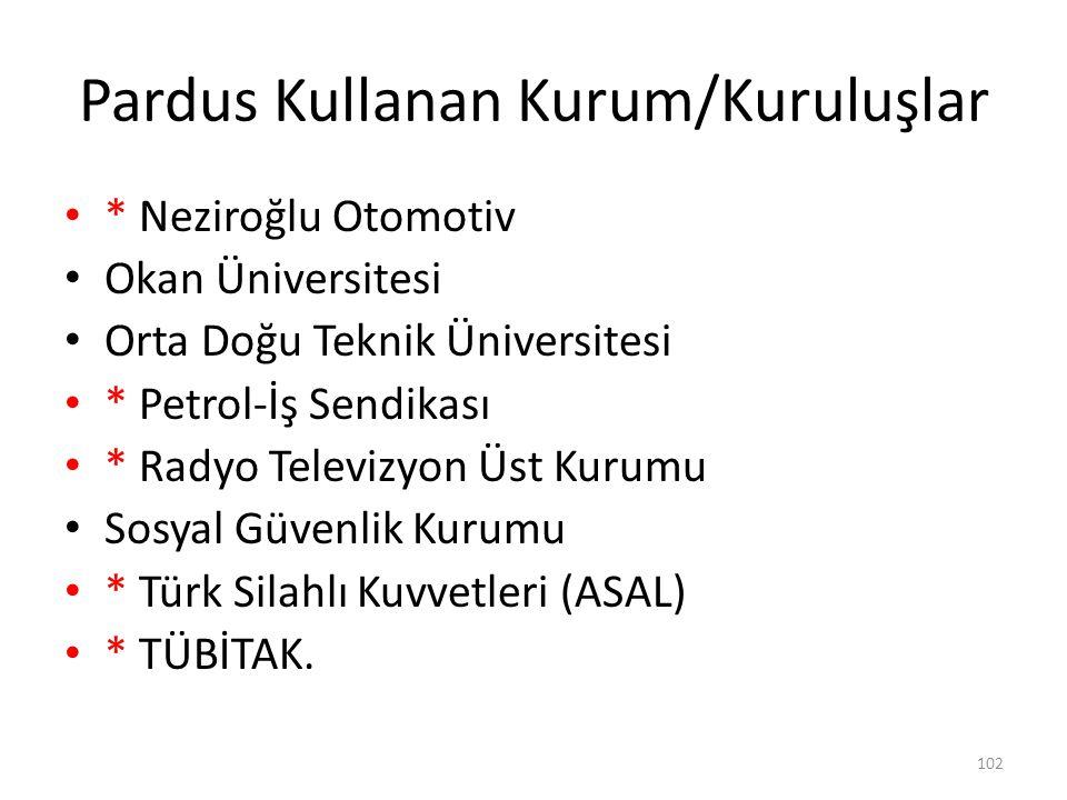 Pardus Kullanan Kurum/Kuruluşlar * Neziroğlu Otomotiv Okan Üniversitesi Orta Doğu Teknik Üniversitesi * Petrol-İş Sendikası * Radyo Televizyon Üst Kur