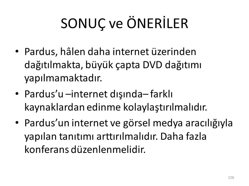 SONUÇ ve ÖNERİLER Pardus, hâlen daha internet üzerinden dağıtılmakta, büyük çapta DVD dağıtımı yapılmamaktadır. Pardus'u –internet dışında– farklı kay