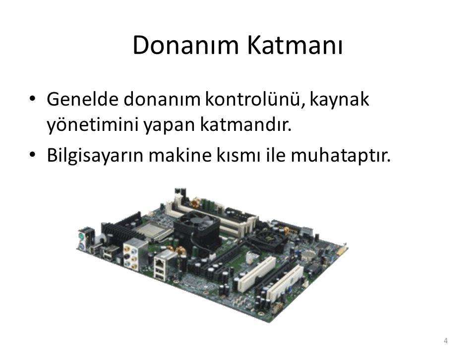 Genelde donanım kontrolünü, kaynak yönetimini yapan katmandır. Bilgisayarın makine kısmı ile muhataptır. 4