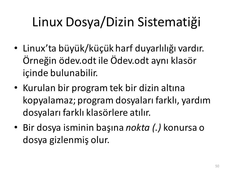 Linux Dosya/Dizin Sistematiği Linux'ta büyük/küçük harf duyarlılığı vardır. Örneğin ödev.odt ile Ödev.odt aynı klasör içinde bulunabilir. Kurulan bir