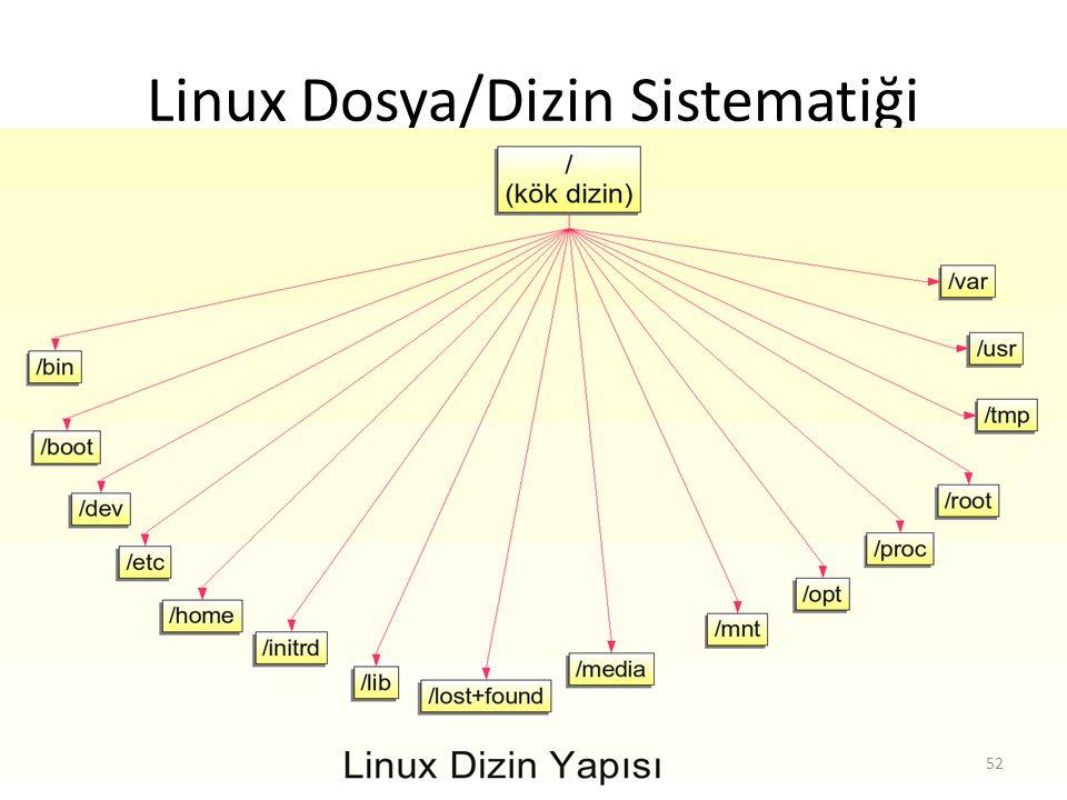 Linux Dosya/Dizin Sistematiği 52