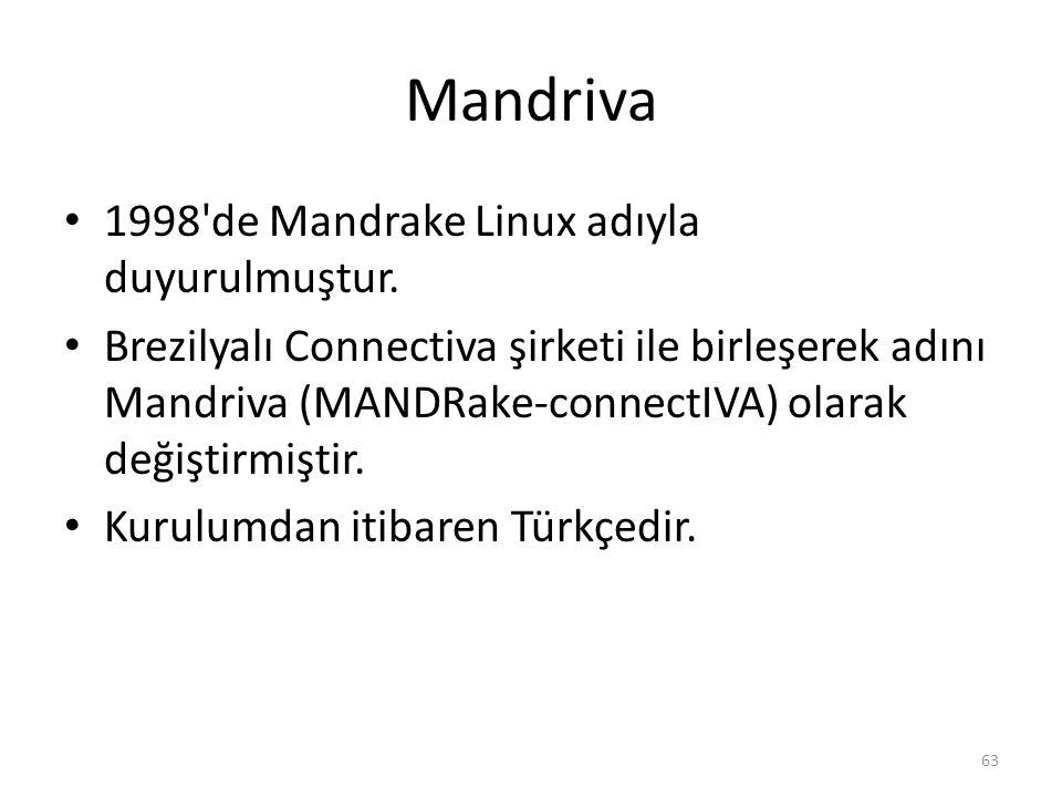 Mandriva 1998'de Mandrake Linux adıyla duyurulmuştur. Brezilyalı Connectiva şirketi ile birleşerek adını Mandriva (MANDRake-connectIVA) olarak değişti