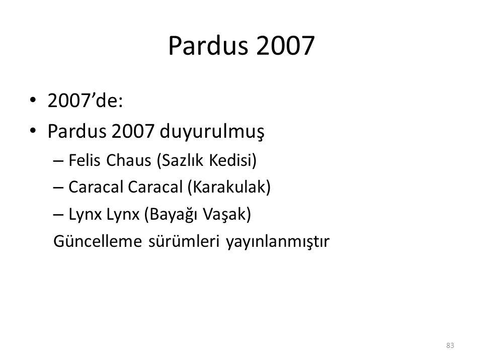 Pardus 2007 2007'de: Pardus 2007 duyurulmuş – Felis Chaus (Sazlık Kedisi) – Caracal Caracal (Karakulak) – Lynx Lynx (Bayağı Vaşak) Güncelleme sürümler