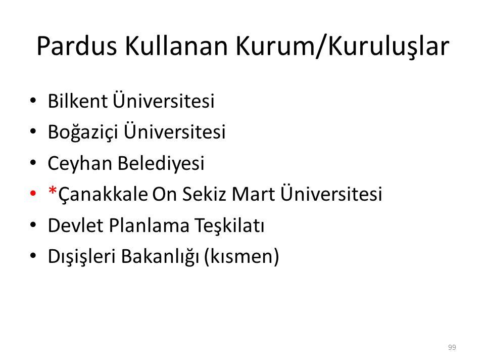 Pardus Kullanan Kurum/Kuruluşlar Bilkent Üniversitesi Boğaziçi Üniversitesi Ceyhan Belediyesi *Çanakkale On Sekiz Mart Üniversitesi Devlet Planlama Te