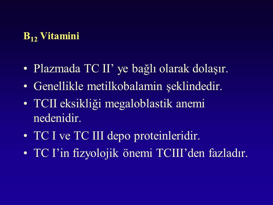 B 12 Vitamini Plazmada TC II' ye bağlı olarak dolaşır. Genellikle metilkobalamin şeklindedir. TCII eksikliği megaloblastik anemi nedenidir. TC I ve TC