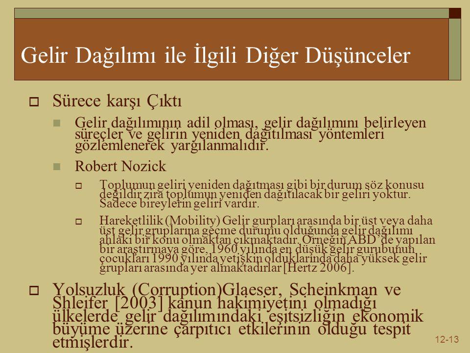 12-13 Gelir Dağılımı ile İlgili Diğer Düşünceler  Sürece karşı Çıktı Gelir dağılımının adil olması, gelir dağılımını belirleyen süreçler ve gelirin y