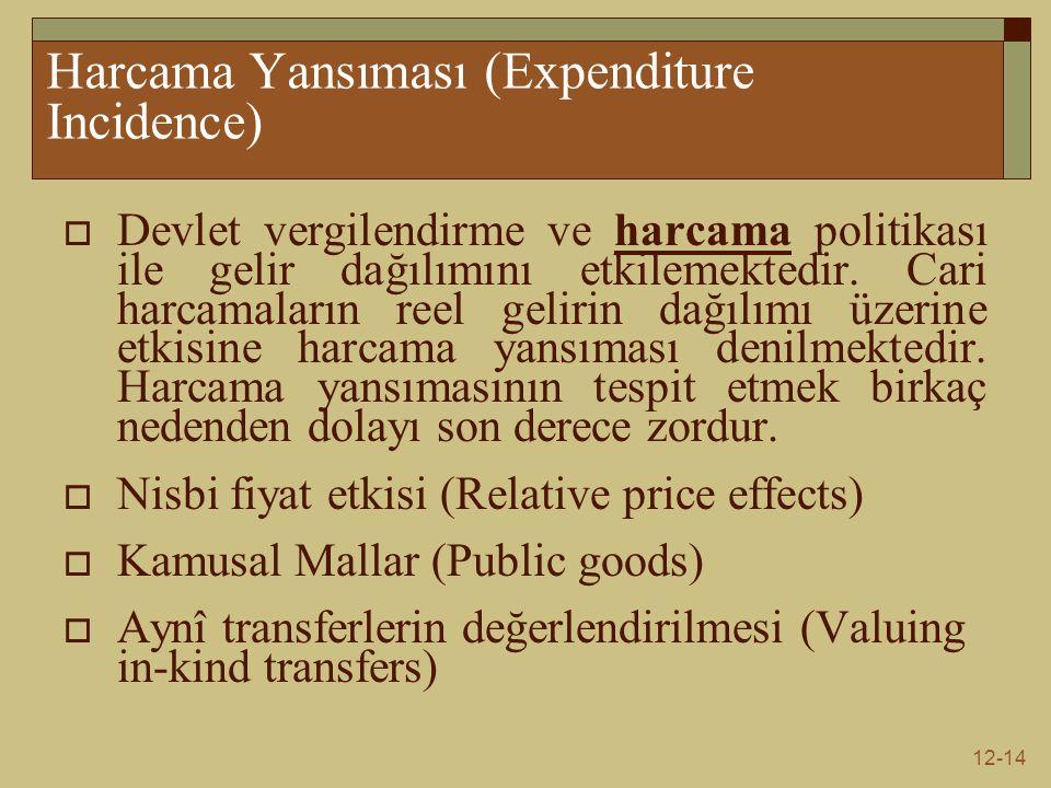 12-14 Harcama Yansıması (Expenditure Incidence)  Devlet vergilendirme ve harcama politikası ile gelir dağılımını etkilemektedir. Cari harcamaların re
