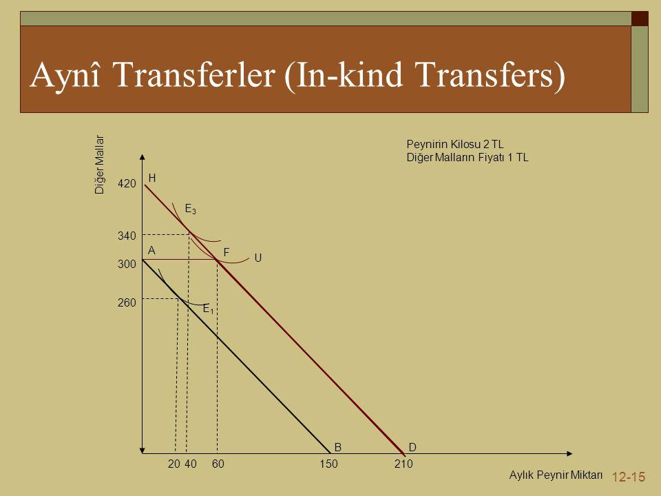 12-15 Aynî Transferler (In-kind Transfers) Peynirin Kilosu 2 TL Diğer Malların Fiyatı 1 TL Diğer Mallar 300 260 20 150 B A D 21060 F E1E1 U E3E3 420 3