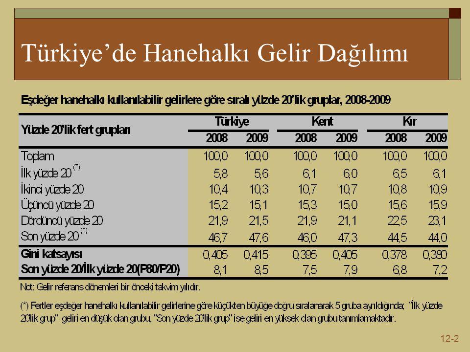 12-3 Gelir Dağılımında Adaletsizliğin Ölçümü  Gini katsayısı; gelir eşitsizliğinin ölçülmesinde kullanılan bir katsayıdır.