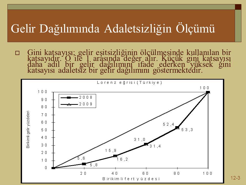 12-3 Gelir Dağılımında Adaletsizliğin Ölçümü  Gini katsayısı; gelir eşitsizliğinin ölçülmesinde kullanılan bir katsayıdır. O ile 1 arasında değer alı