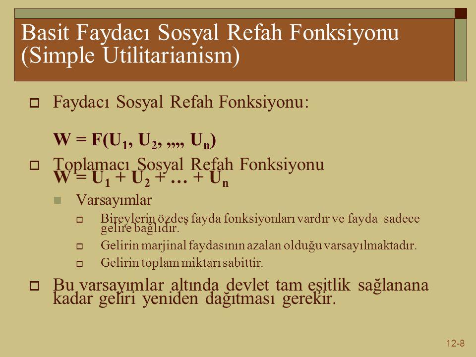 12-8 Basit Faydacı Sosyal Refah Fonksiyonu (Simple Utilitarianism)  Faydacı Sosyal Refah Fonksiyonu: W = F(U 1, U 2,,,,, U n )  Toplamacı Sosyal Refah Fonksiyonu W = U 1 + U 2 + … + U n Varsayımlar  Bireylerin özdeş fayda fonksiyonları vardır ve fayda sadece gelire bağlıdır.