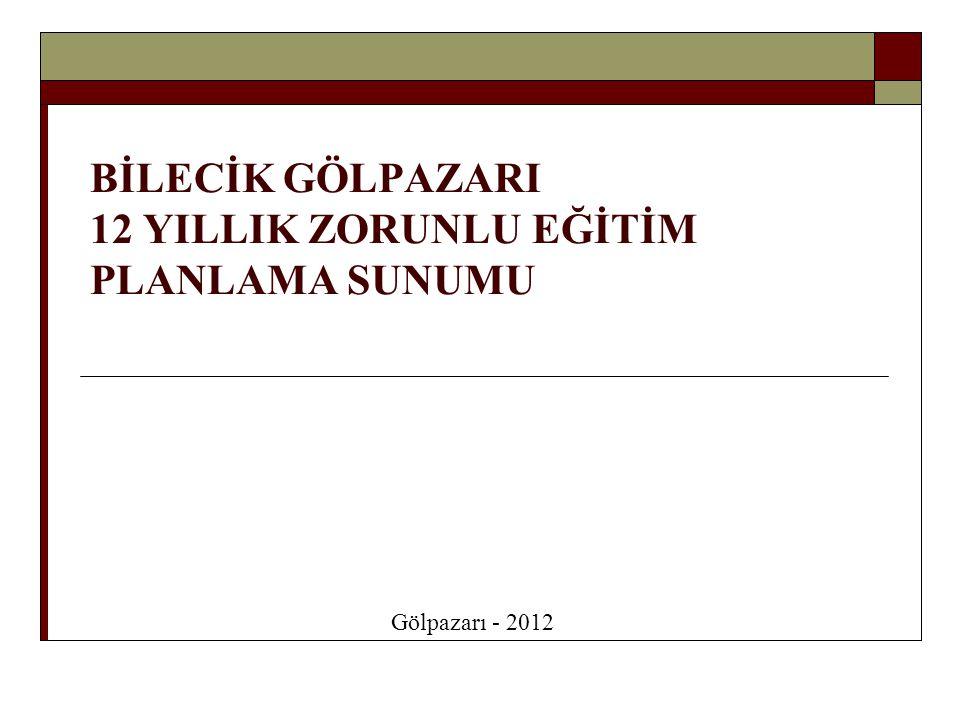 BİLECİK GÖLPAZARI 12 YILLIK ZORUNLU EĞİTİM PLANLAMA SUNUMU Gölpazarı - 2012