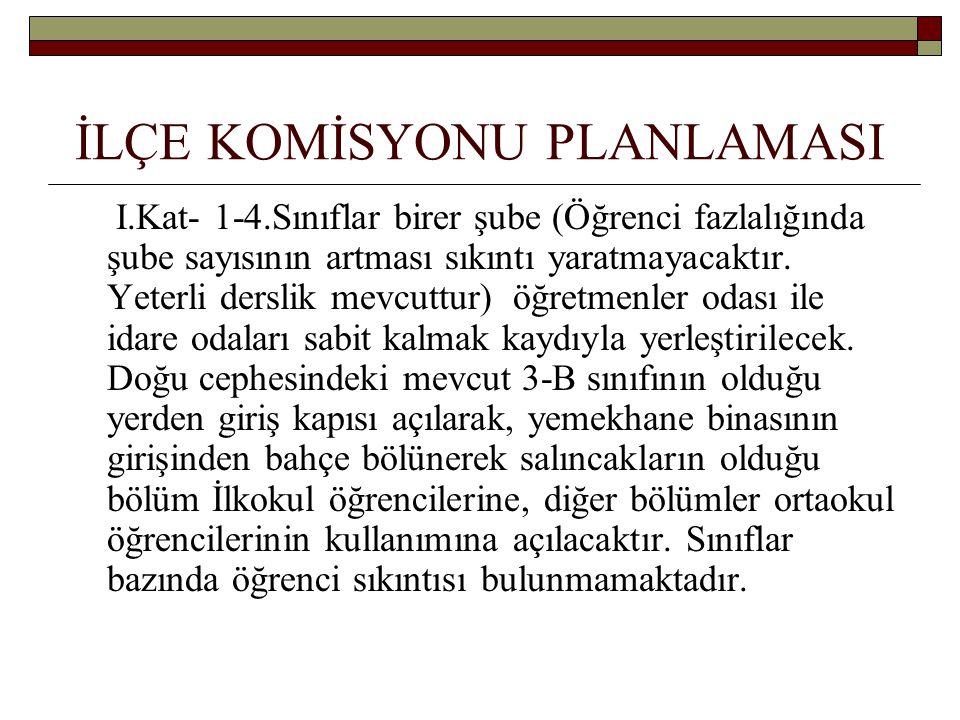 İLÇE KOMİSYONU PLANLAMASI I.Blok 7 Sınıf ve şu anda teknoloji tasarım atölyesi olmak üzere 8 sınıf İlk okul olarak kullanılması ve her sınıf bazında 2 şube planlanmaktadır.